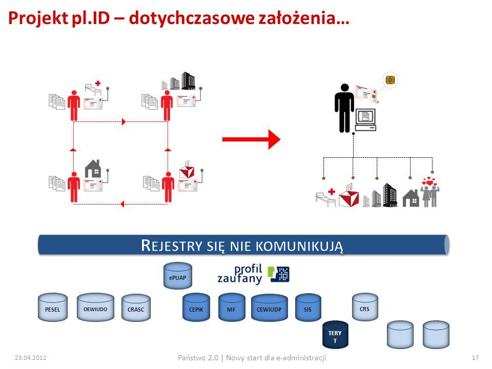Projekt pl.ID – dotychczasowe założenia…
