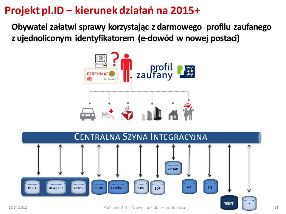 Projekt pl.ID – kierunek działań na 2015+