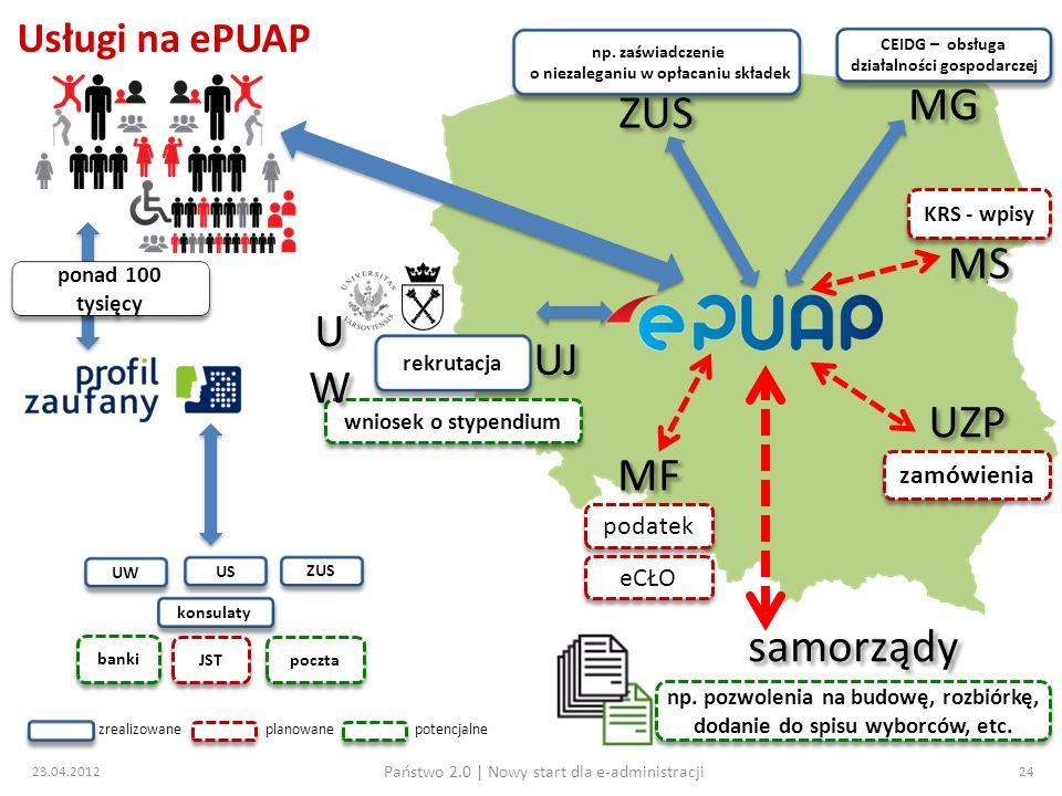 MG ZUS MS UW UJ UZP MF samorządy Usługi na ePUAP zamówienia podatek