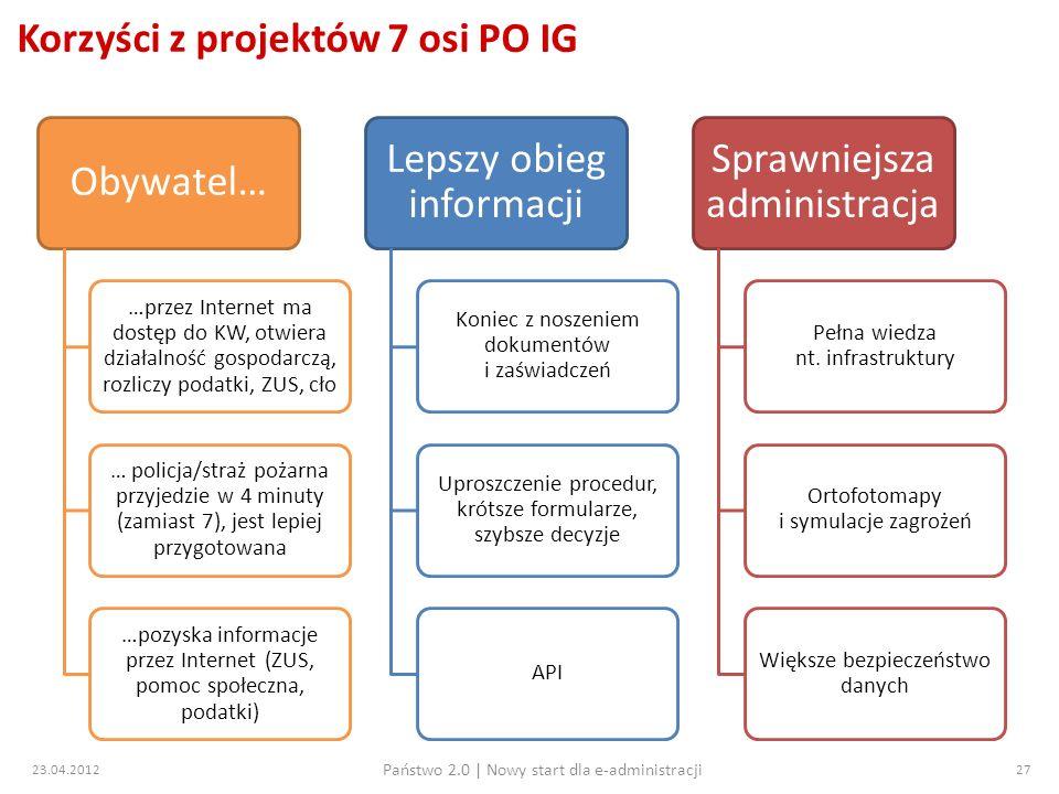 Korzyści z projektów 7 osi PO IG