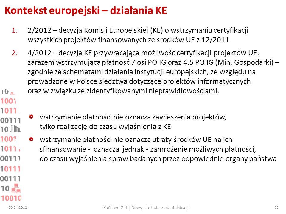Kontekst europejski – działania KE