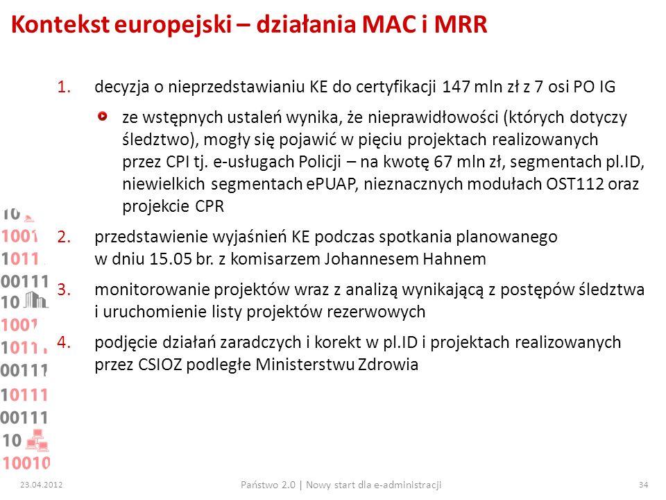 Kontekst europejski – działania MAC i MRR