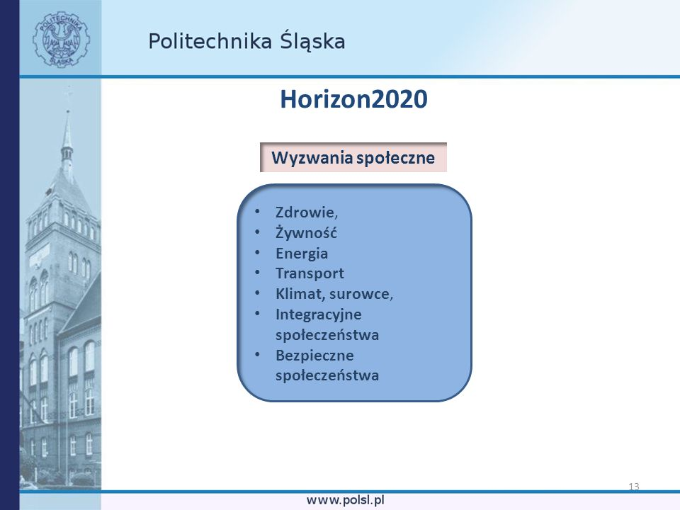Horizon2020 Wyzwania społeczne Zdrowie, Żywność Energia Transport