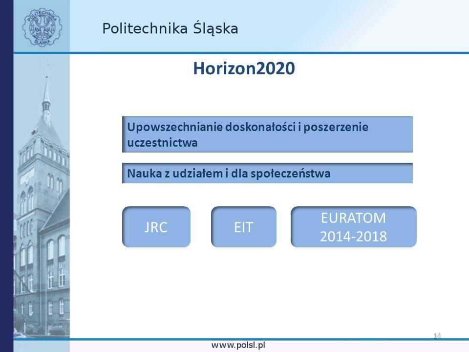 Horizon2020 JRC EIT EURATOM 2014-2018
