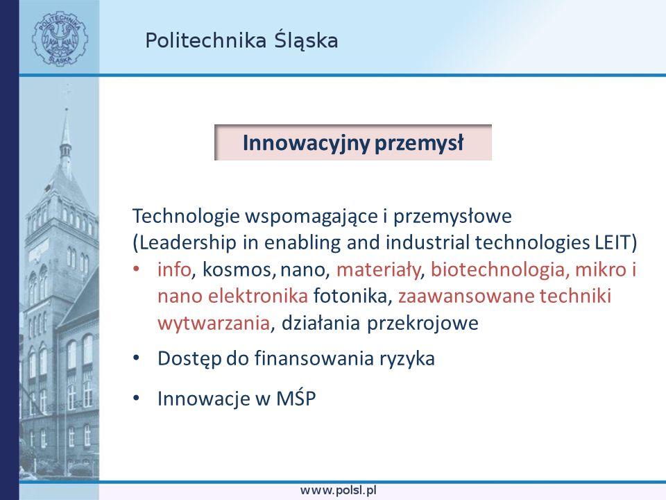 Innowacyjny przemysł Technologie wspomagające i przemysłowe