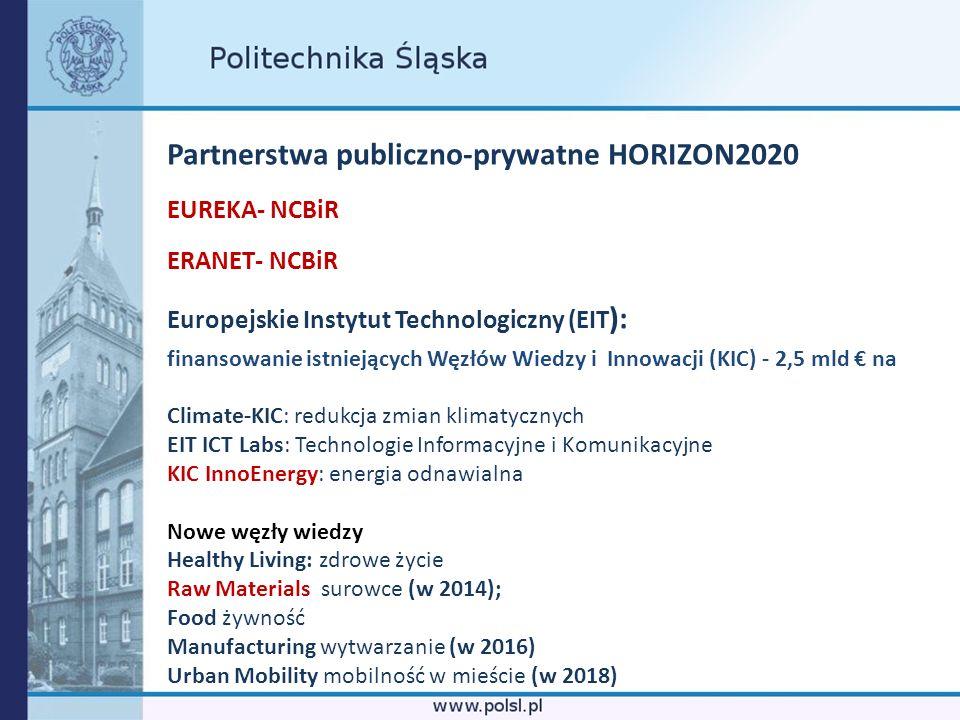 Partnerstwa publiczno-prywatne HORIZON2020