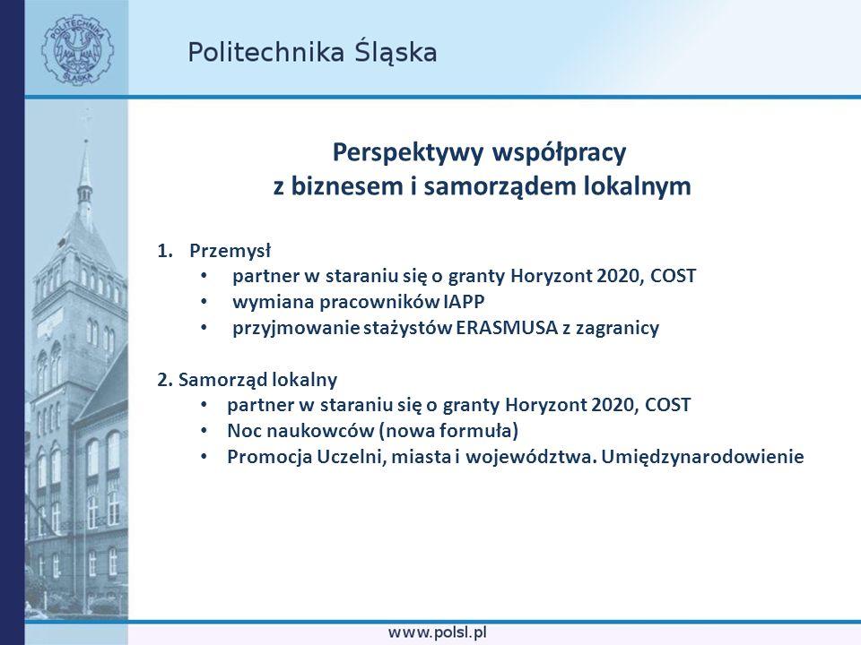 Perspektywy współpracy z biznesem i samorządem lokalnym