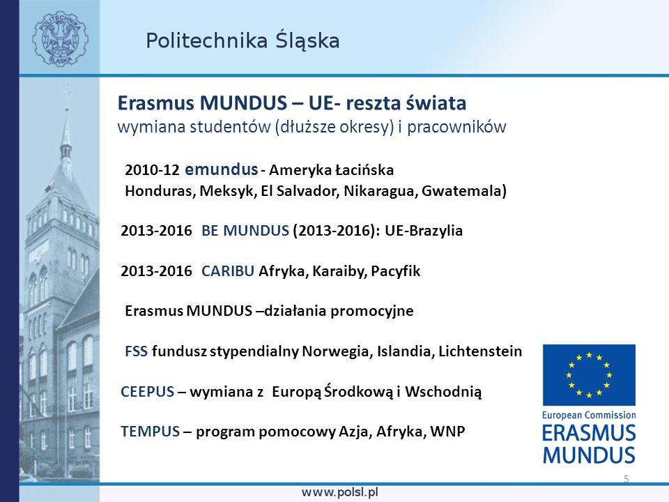 Erasmus MUNDUS – UE- reszta świata