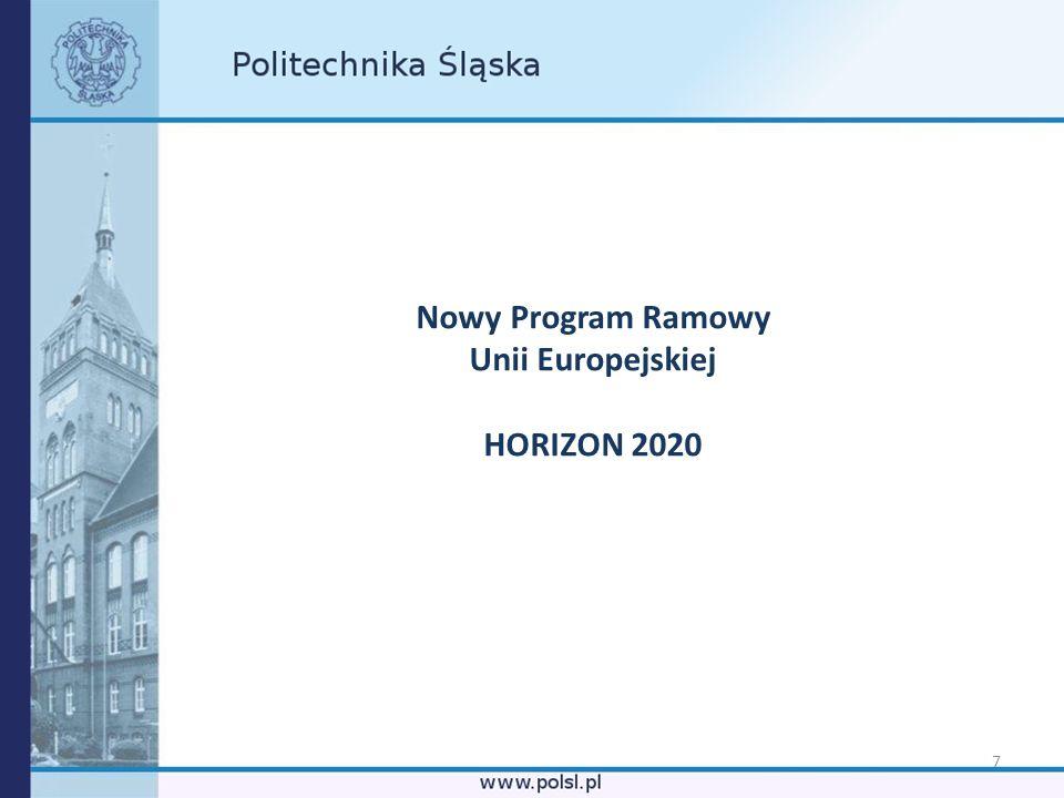 Nowy Program Ramowy Unii Europejskiej HORIZON 2020