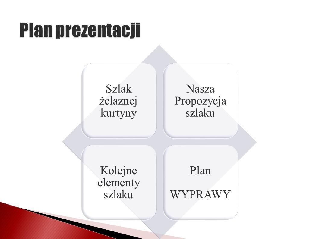 Plan prezentacji Szlak żelaznej kurtyny Nasza Propozycja szlaku