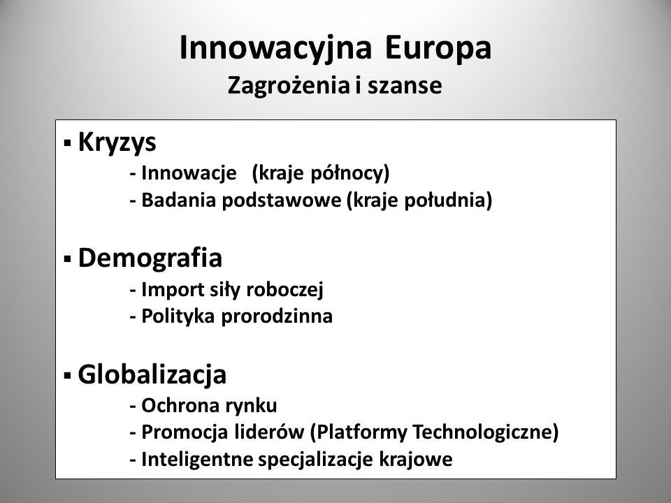 Innowacyjna Europa Zagrożenia i szanse