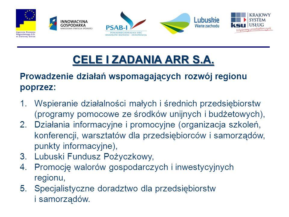 CELE I ZADANIA ARR S.A. Prowadzenie działań wspomagających rozwój regionu poprzez: