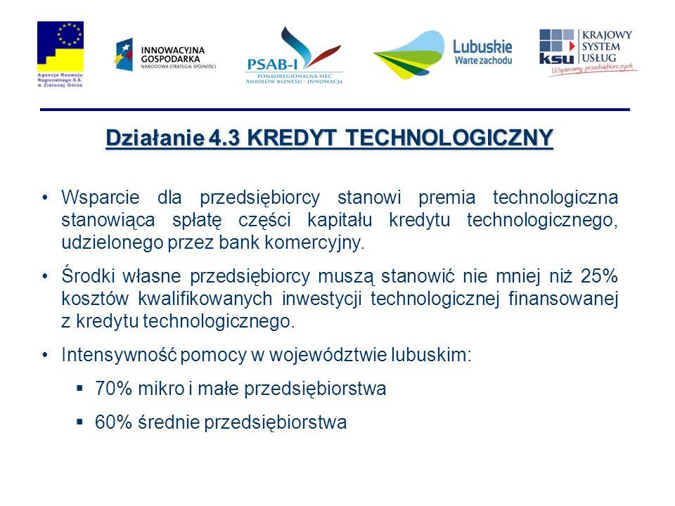 Działanie 4.3 KREDYT TECHNOLOGICZNY