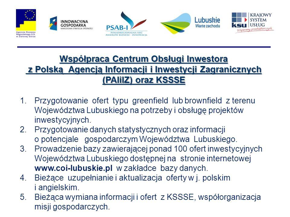 Współpraca Centrum Obsługi Inwestora