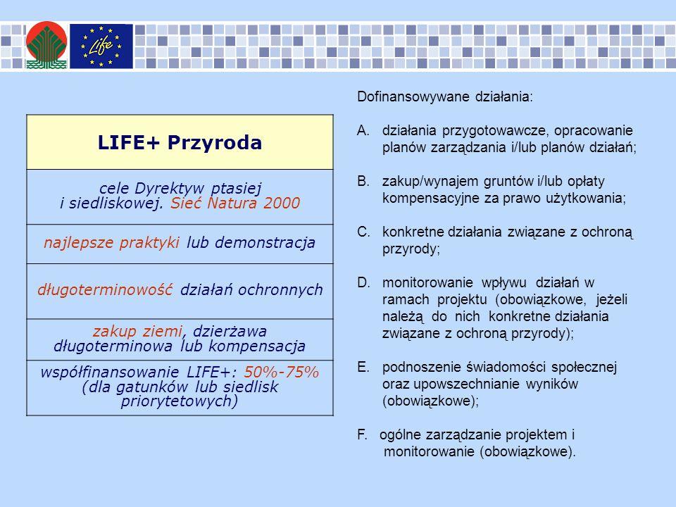 LIFE+ Przyroda cele Dyrektyw ptasiej i siedliskowej. Sieć Natura 2000