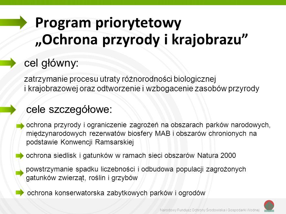 """Program priorytetowy """"Ochrona przyrody i krajobrazu"""