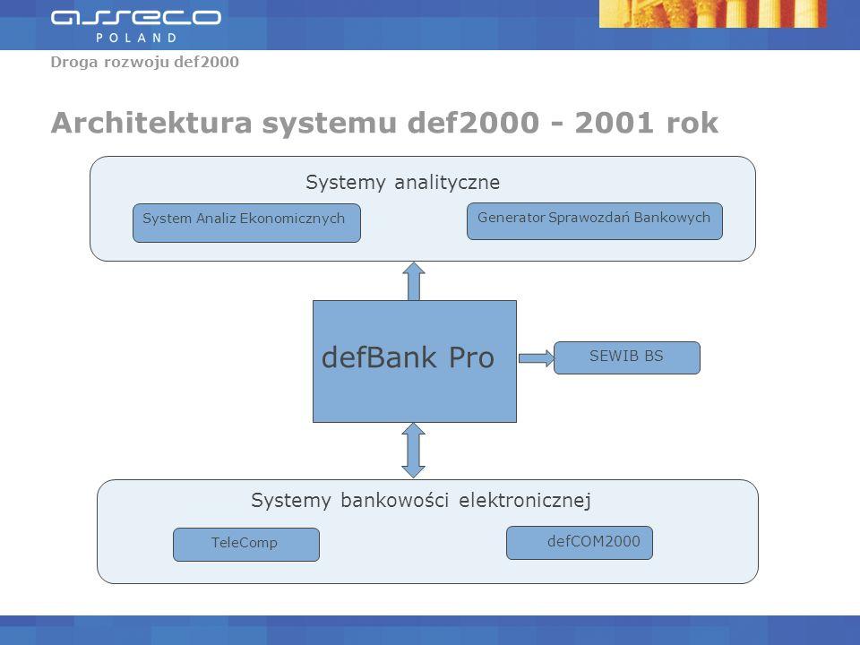Droga rozwoju def2000 Architektura systemu def2000 - 2001 rok