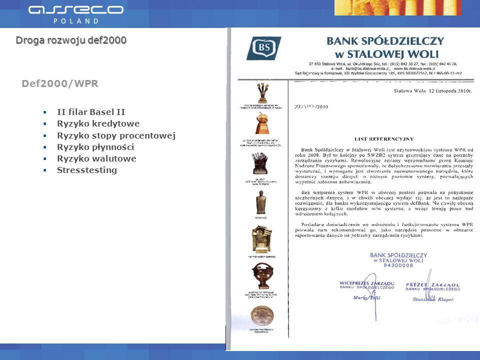 Droga rozwoju def2000 Def2000/WPR II filar Basel II Ryzyko kredytowe