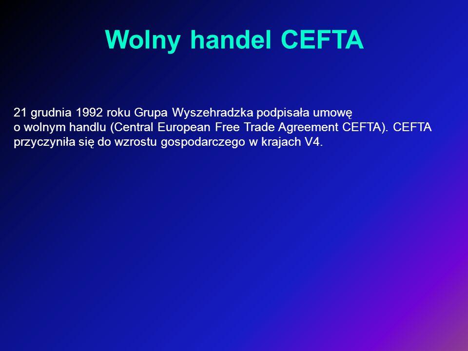 Wolny handel CEFTA