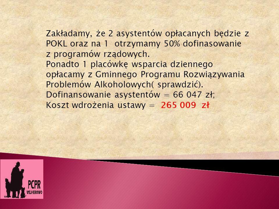 Zakładamy, że 2 asystentów opłacanych będzie z POKL oraz na 1 otrzymamy 50% dofinasowanie z programów rządowych.