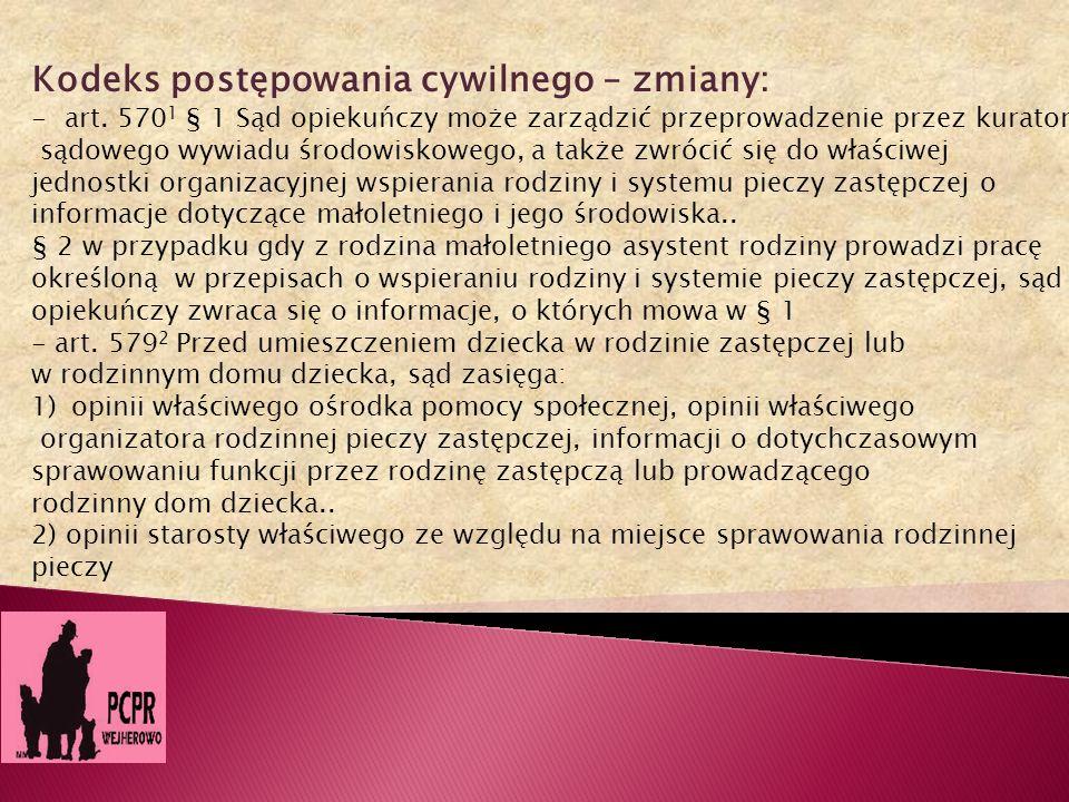 Kodeks postępowania cywilnego – zmiany: