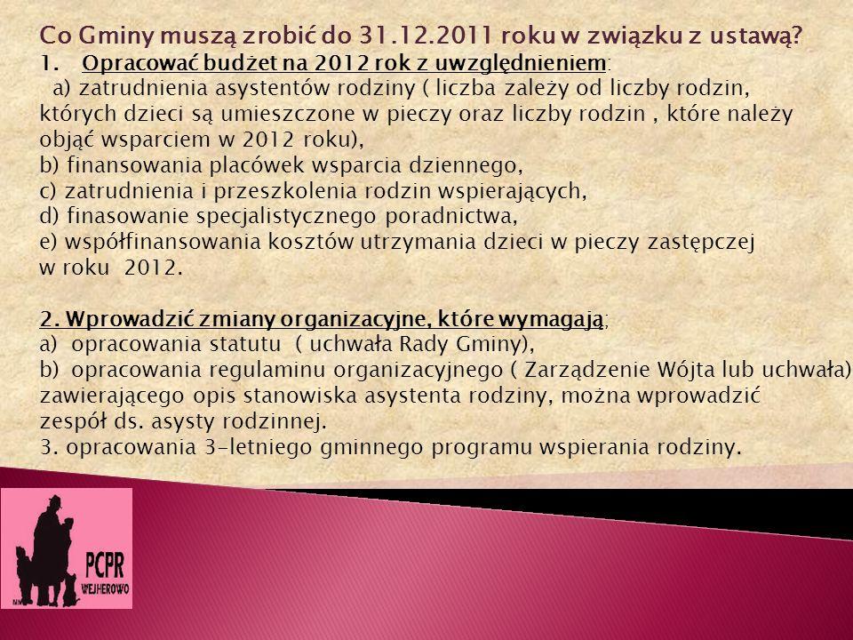 Co Gminy muszą zrobić do 31.12.2011 roku w związku z ustawą