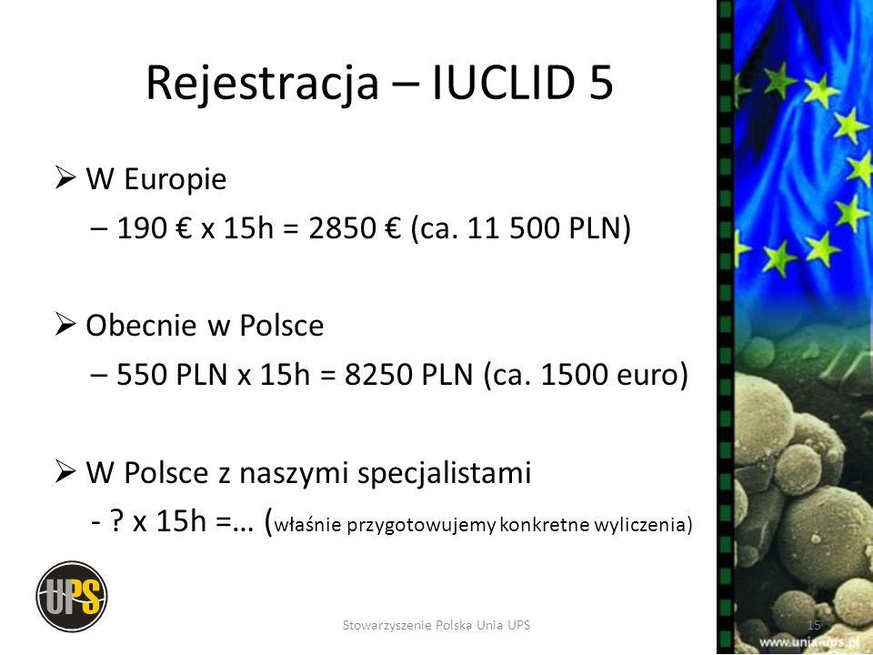 Stowarzyszenie Polska Unia UPS