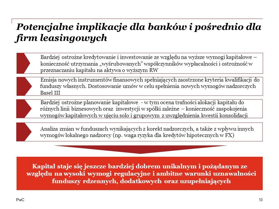Potencjalne implikacje dla banków i pośrednio dla firm leasingowych
