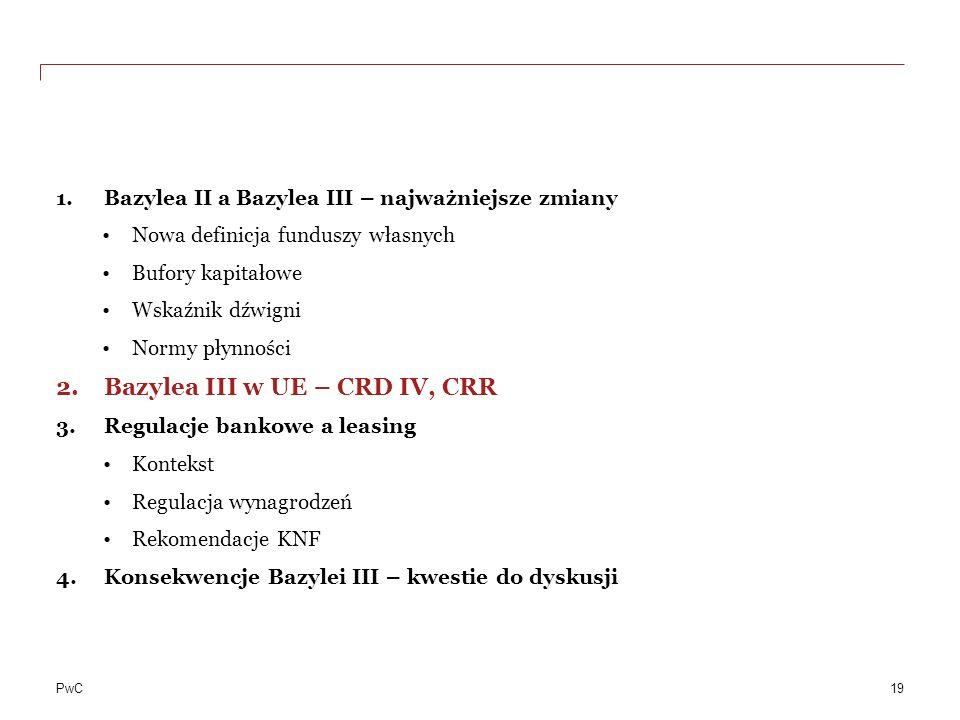 Bazylea III w UE – CRD IV, CRR