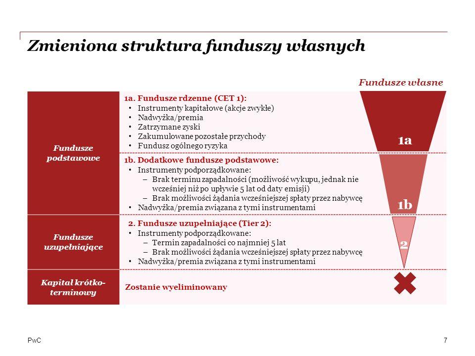 Zmieniona struktura funduszy własnych