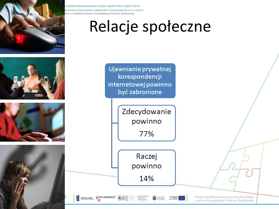 Relacje społeczne Zdecydowanie powinno 77% Raczej powinno 14%