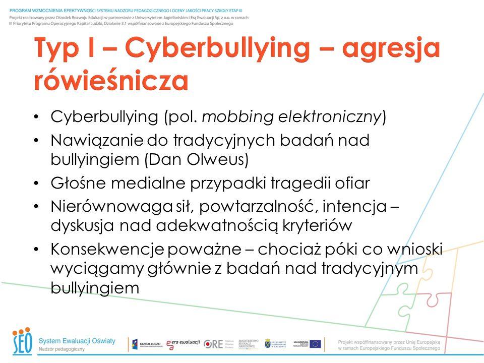 Cyberbullying (pol. mobbing elektroniczny)