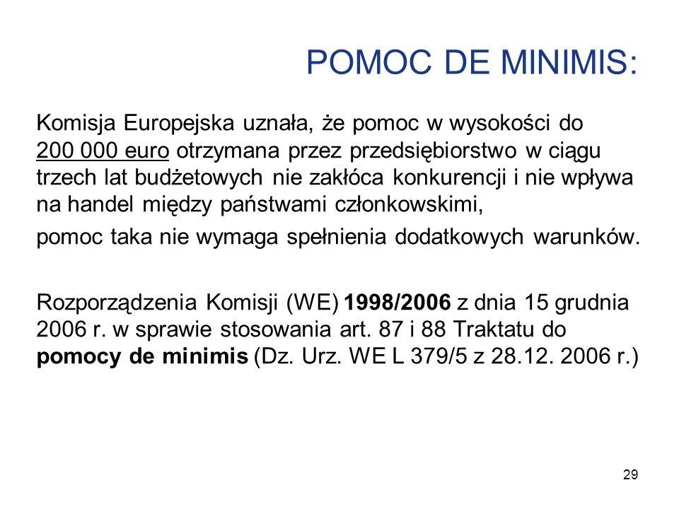 POMOC DE MINIMIS:
