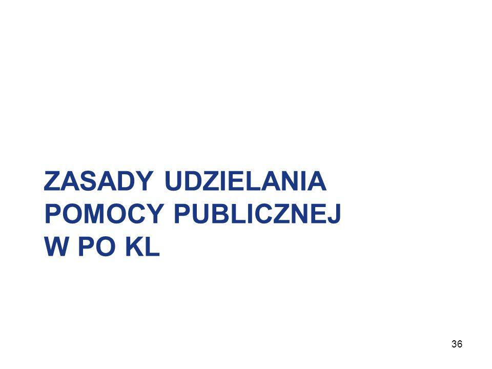 Zasady udzielania pomocy publicznej w PO KL