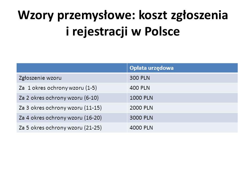 Wzory przemysłowe: koszt zgłoszenia i rejestracji w Polsce