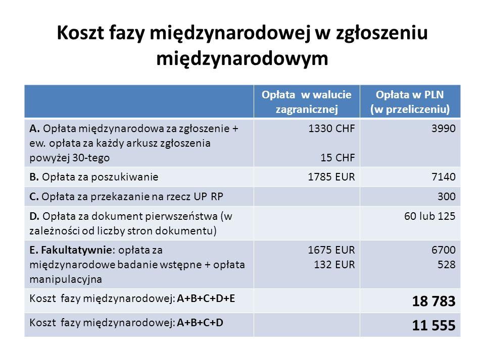 Koszt fazy międzynarodowej w zgłoszeniu międzynarodowym