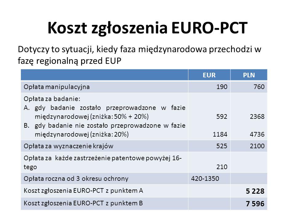 Koszt zgłoszenia EURO-PCT