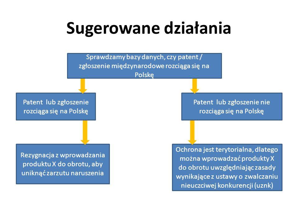 Sugerowane działaniaSprawdzamy bazy danych, czy patent / zgłoszenie międzynarodowe rozciąga się na Polskę.