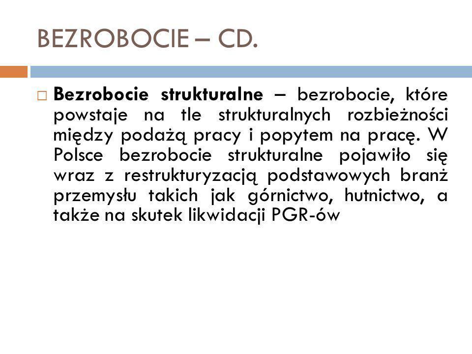 BEZROBOCIE – CD.