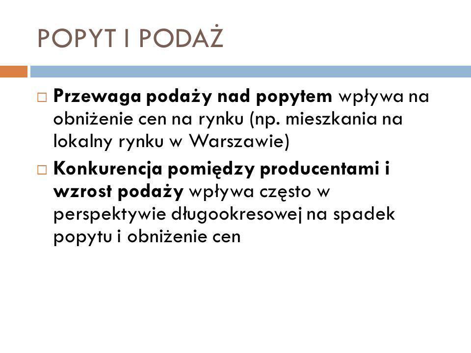 POPYT I PODAŻ Przewaga podaży nad popytem wpływa na obniżenie cen na rynku (np. mieszkania na lokalny rynku w Warszawie)