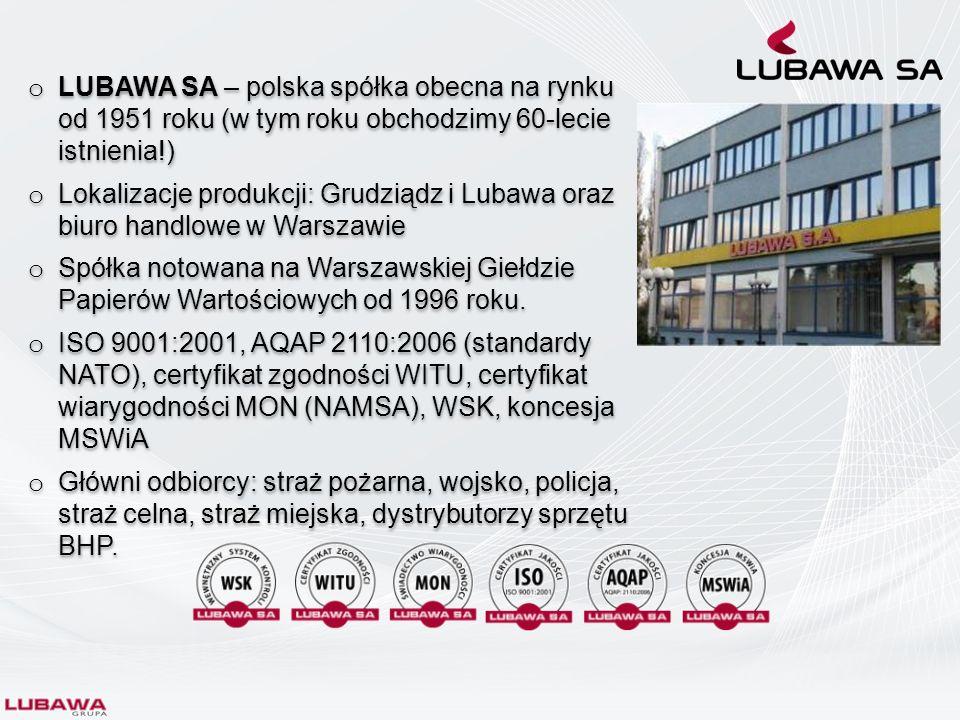 LUBAWA SA – polska spółka obecna na rynku od 1951 roku (w tym roku obchodzimy 60-lecie istnienia!)