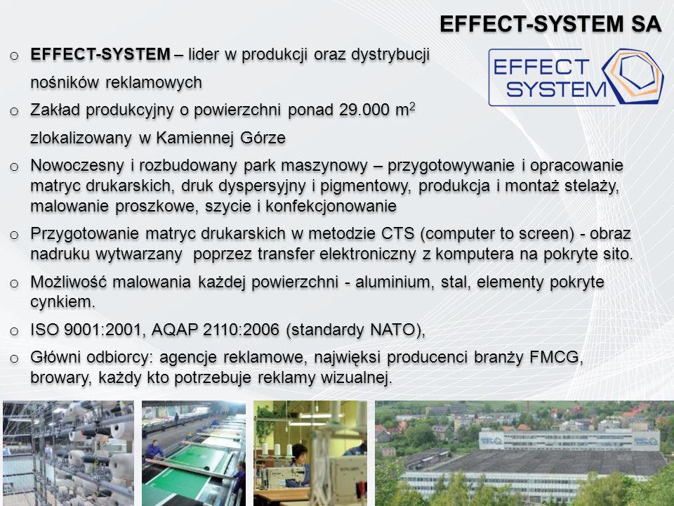 EFFECT-SYSTEM SA EFFECT-SYSTEM – lider w produkcji oraz dystrybucji