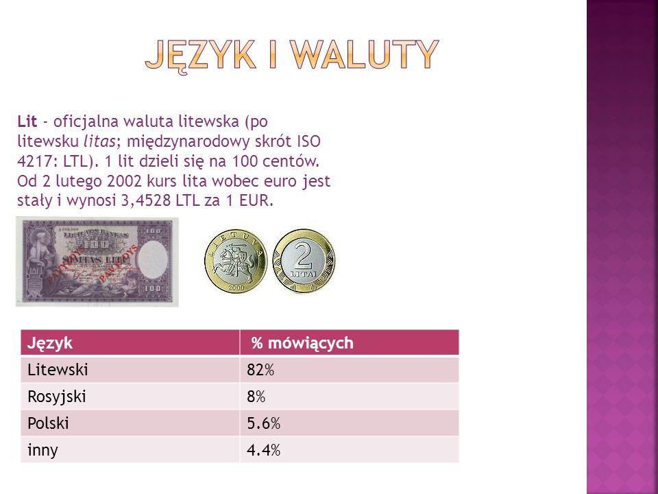 Język i waluty