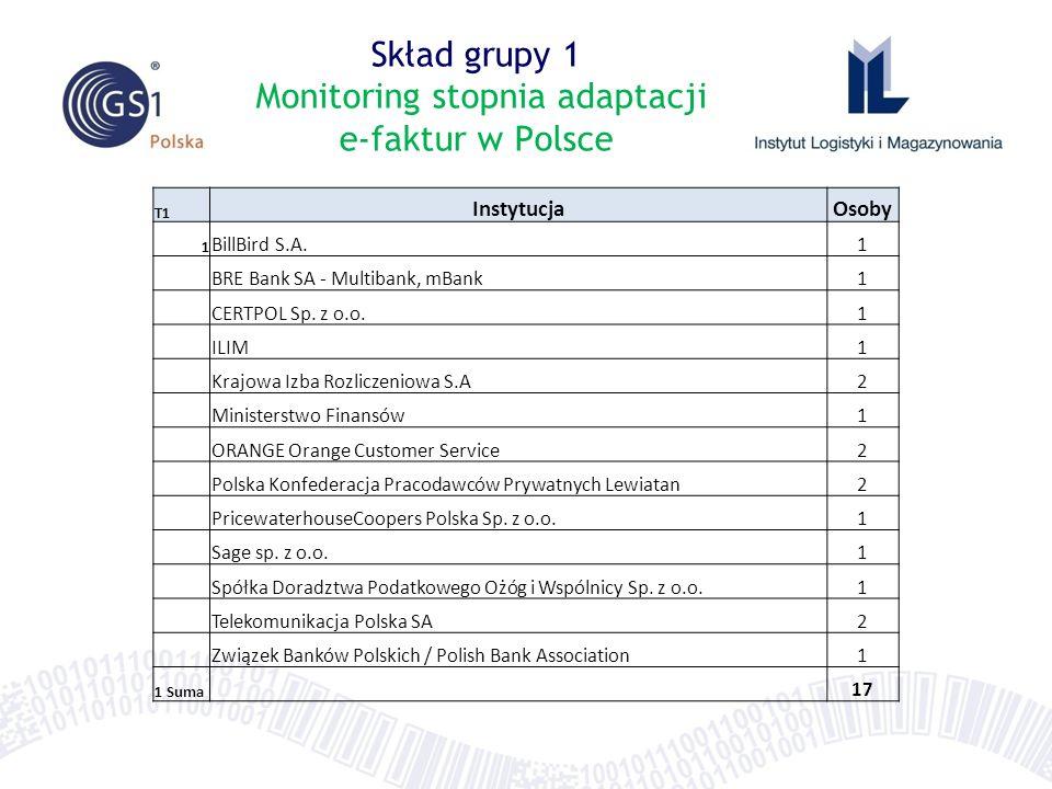 Skład grupy 1 Monitoring stopnia adaptacji e-faktur w Polsce