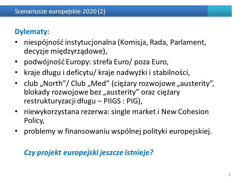 Scenariusze europejskie 2020 (2)