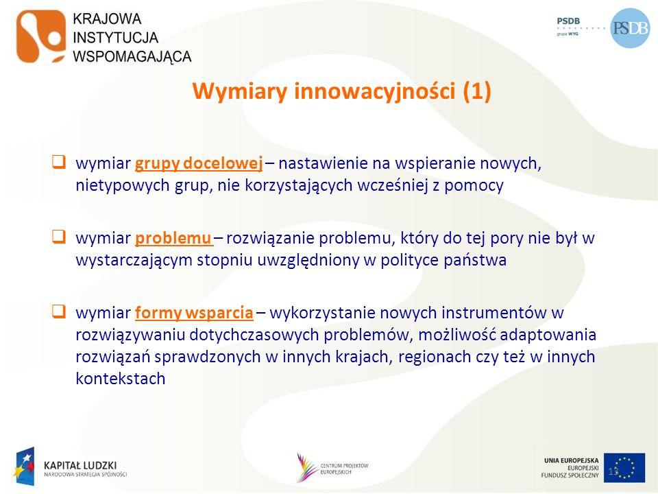 Wymiary innowacyjności (1)