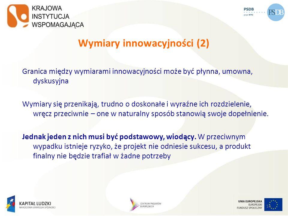 Wymiary innowacyjności (2)