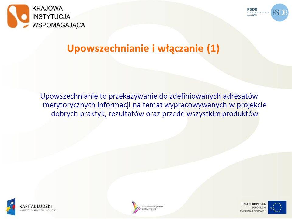 Upowszechnianie i włączanie (1)
