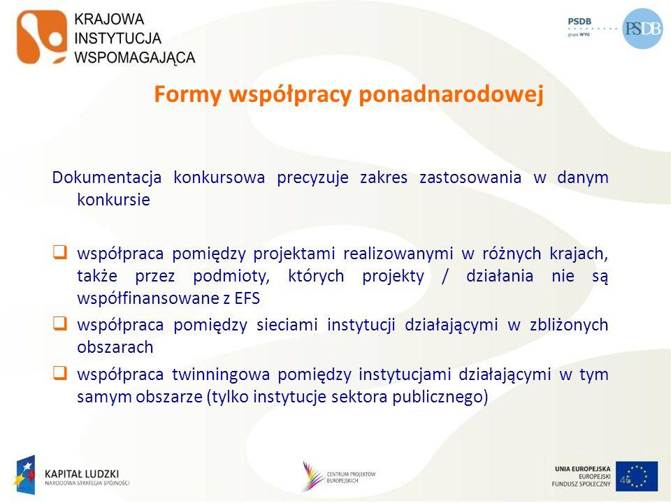 Formy współpracy ponadnarodowej