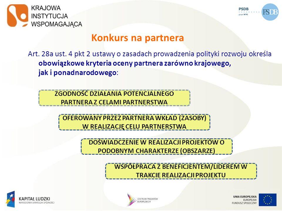 Konkurs na partnera